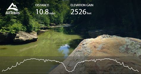 Red River Gorge End-to-End Trail - Kentucky | AllTrails