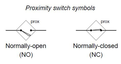 Automation and Instrumentation: Proximity Switches