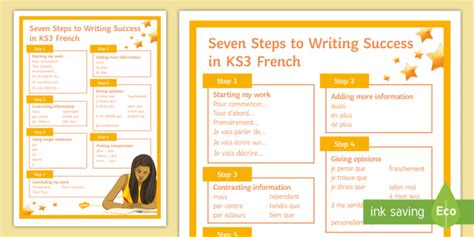 Seven Steps to Writing Success in GCSE French A4 Display